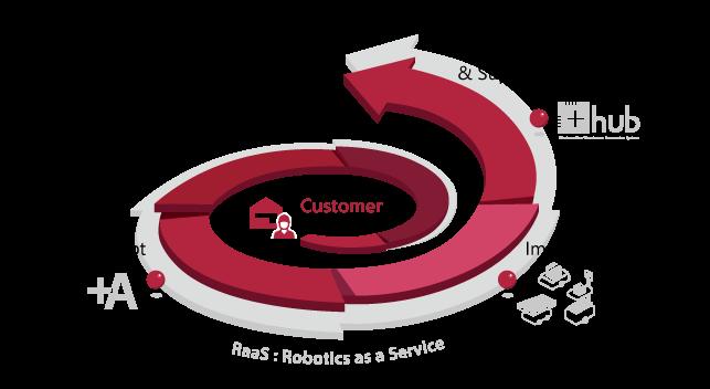ol_Business-model-diagram_